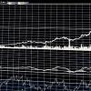 UpBit Crypto Exchange Executives Indicted for Market Manipulation