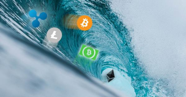 Crypto Price Watch: Price Surges for Bitcoin, Ethereum, Bitcoin Cash, Ripple, Litecoin