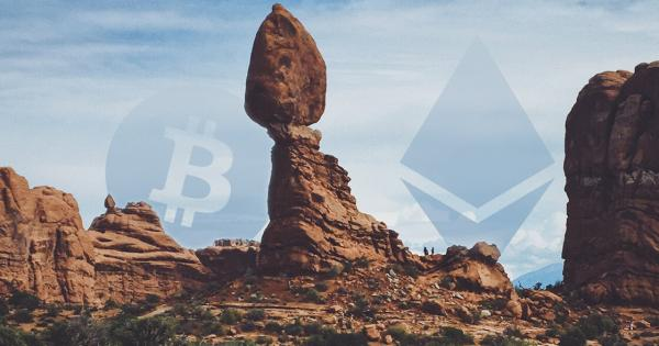 Crypto Market Stabilizes: Bitcoin, Ethereum, Some Alts Back In Green