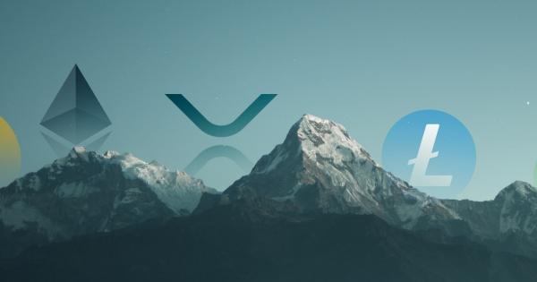 YTD performance report: Bitcoin, Ethereum, XRP, Litecoin, and Bitcoin Cash