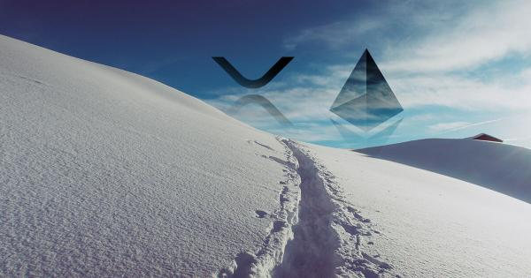 Altcoins retrace to 2017 levels: why it's a critical moment for Ethereum, XRP, et al.