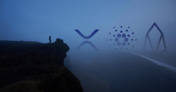 XRP, EOS, and ADA dive 8%: Will the total crypto market cap drop further after 27% fall?