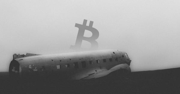Analyst: Current Bitcoin trend similar to when BTC price crashed from $6k to $3k