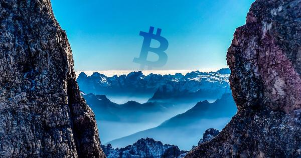 A renowned technical analyst weights on Bitcoin's path to $100,000