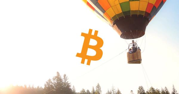 Analyst: Bitcoin's surge past $8,000 may lead it to jump another 25%; factors and trends