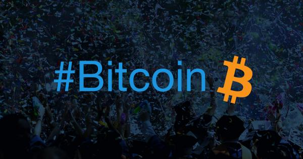 Twitter's Bitcoin emoji sends BTC social media engagement through the roof as Jack Dorsey urges Unicode to make it official