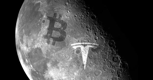 Tesla's stock price going to the moon reminds investors of Bitcoin's $20K run