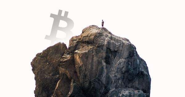 Bitcoin sets new 2020 high as analysts eye a move towards $12,000 next