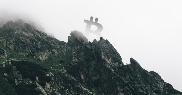 Bitcoin sees sharp decline as stock market futures plummet 5%; is all hope lost?