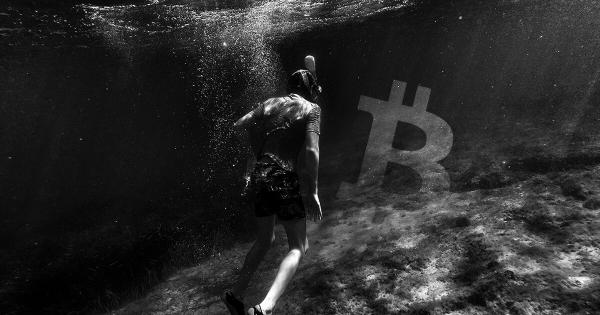 Trader warns institutions won't ever invest in Bitcoin large-scale due to the overnight plunge