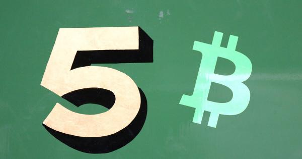 Even after 50% crash, Bitcoin is primed to see explosive growth: 5 reasons why