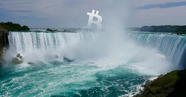 Institutional money flooded into Bitcoin before $7,000 rally, data shows