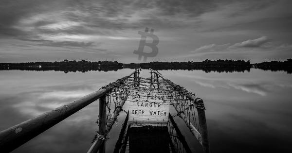 Bitcoin's correlation with equities places BTC in a precarious position; 3 factors to consider