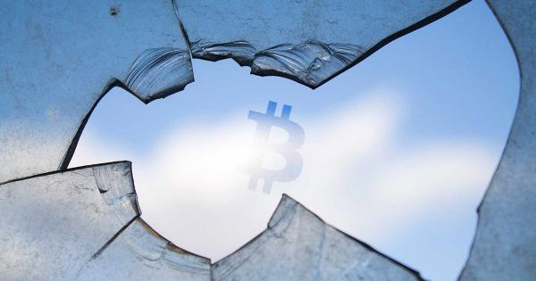 Bitcoin's funding suggest it has room to rally; Will it soon shatter $10,000?