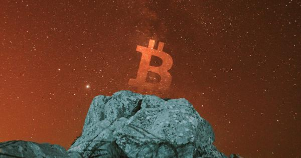 Bitcoin derivatives data suggests Bitcoin has room to rally after hitting $11.5k