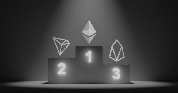Ethereum leads with 96% of all DeFi transactions as Tron, EOS, and NEO show promise