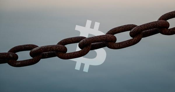 This on-chain indicator confirms the Bitcoin bull market is just getting started