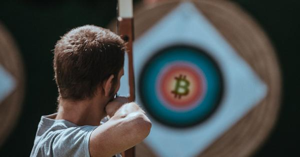 Why a Citibank analyst is calling a $318k target for Bitcoin