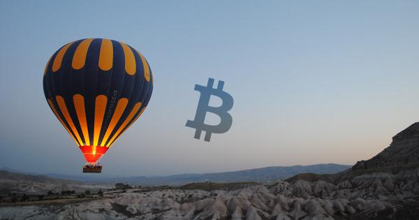 Analysts think Bitcoin may be overextended as bulls fail to hold $24,000