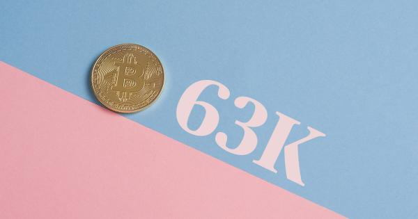 Bitcoin (BTC) breaks $63,000 to new all-time highs