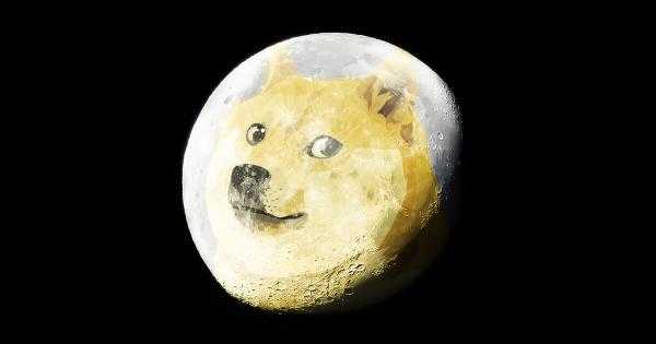 Dogecoin is one of the top-performers in Q1 2021, but will it see further gains?