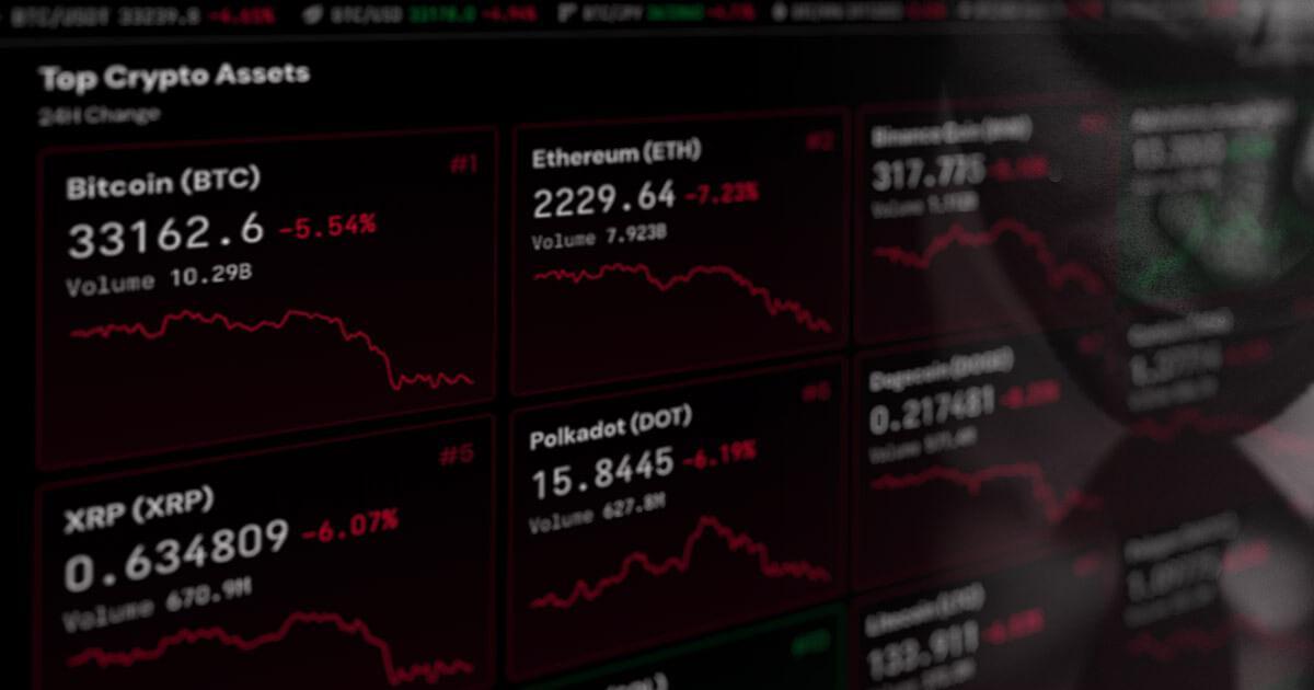 Bitcoin drops by $2,000. $185 million in longs go 'rekt'