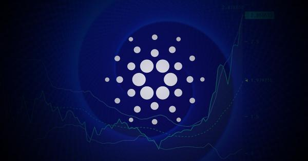 Hoskinson laughs off disbelief surrounding Cardano as ADA hits $2.80
