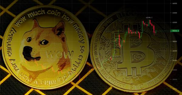 Dogecoin (DOGE), Bitcoin (BTC) recover after brief Sunday sell off
