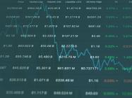 Total crypto market cap back above $2 trillion, FUD now a distant memory