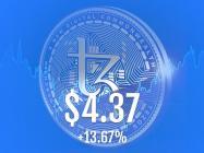 XTZ pumps 13% as new NFT platform launches on Tezos