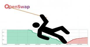 OpenSwap Announces New 'Spot Price Queue' Feature to Ensure Zero Slippage For Crypto Swaps