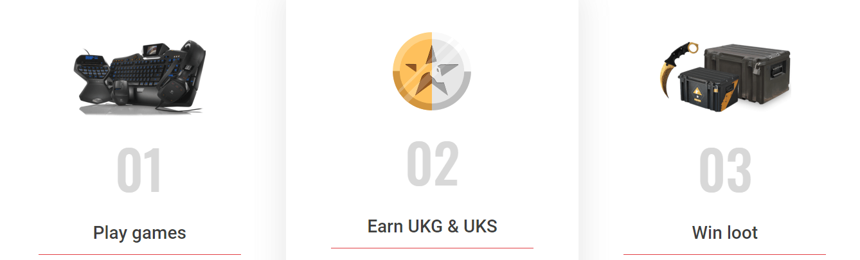 UKG UnikoinGold coin