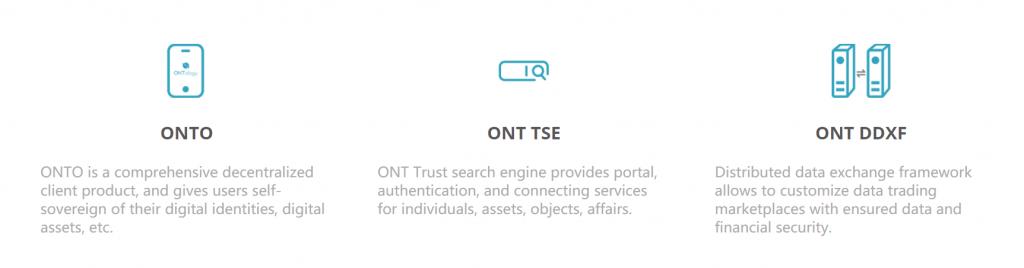 ontology1 1024x268 - ¿Que es Ontology (ONT)?