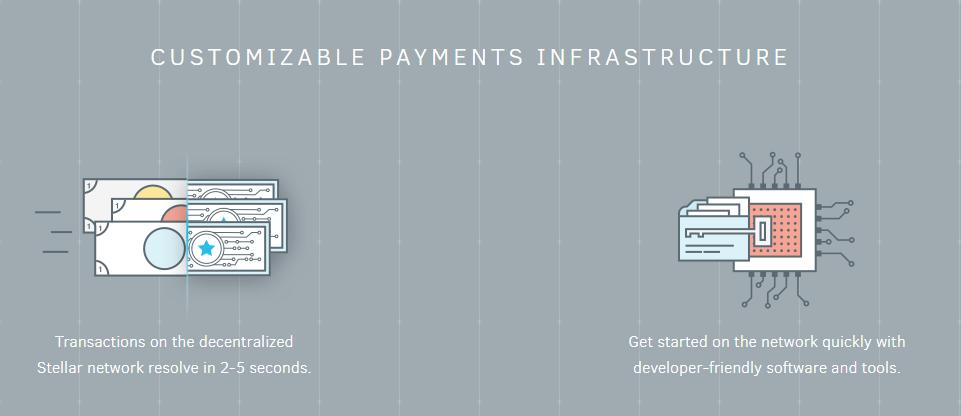Stellar Lumens Payment Infrastructure