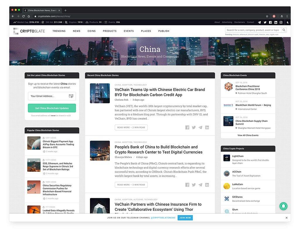 CryptoSlate China