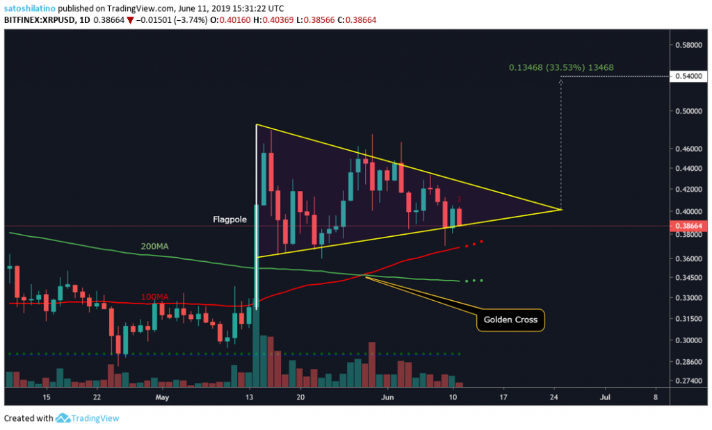Could Litecoin surpass XRP prior to the halving? 12
