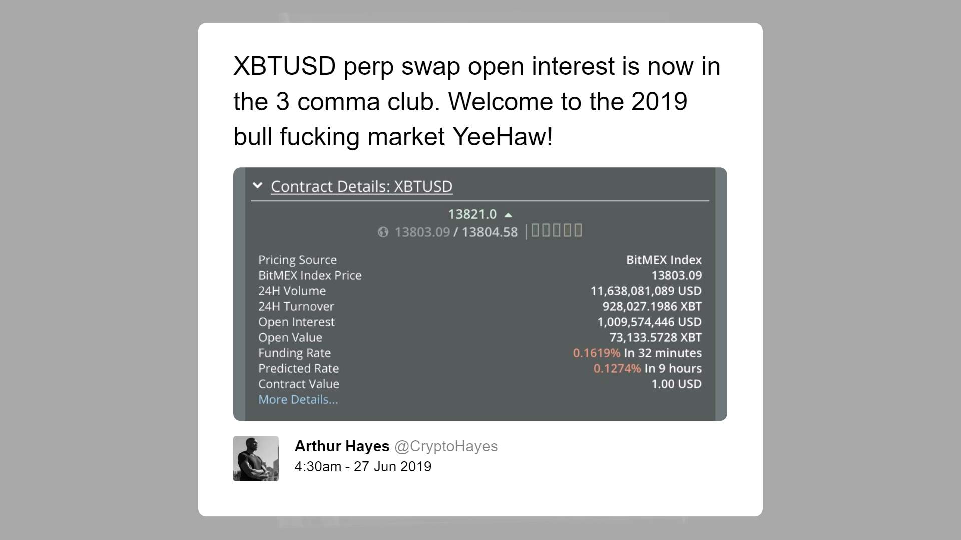 What the CFTC investigating BitMEX could mean for the Bitcoin and