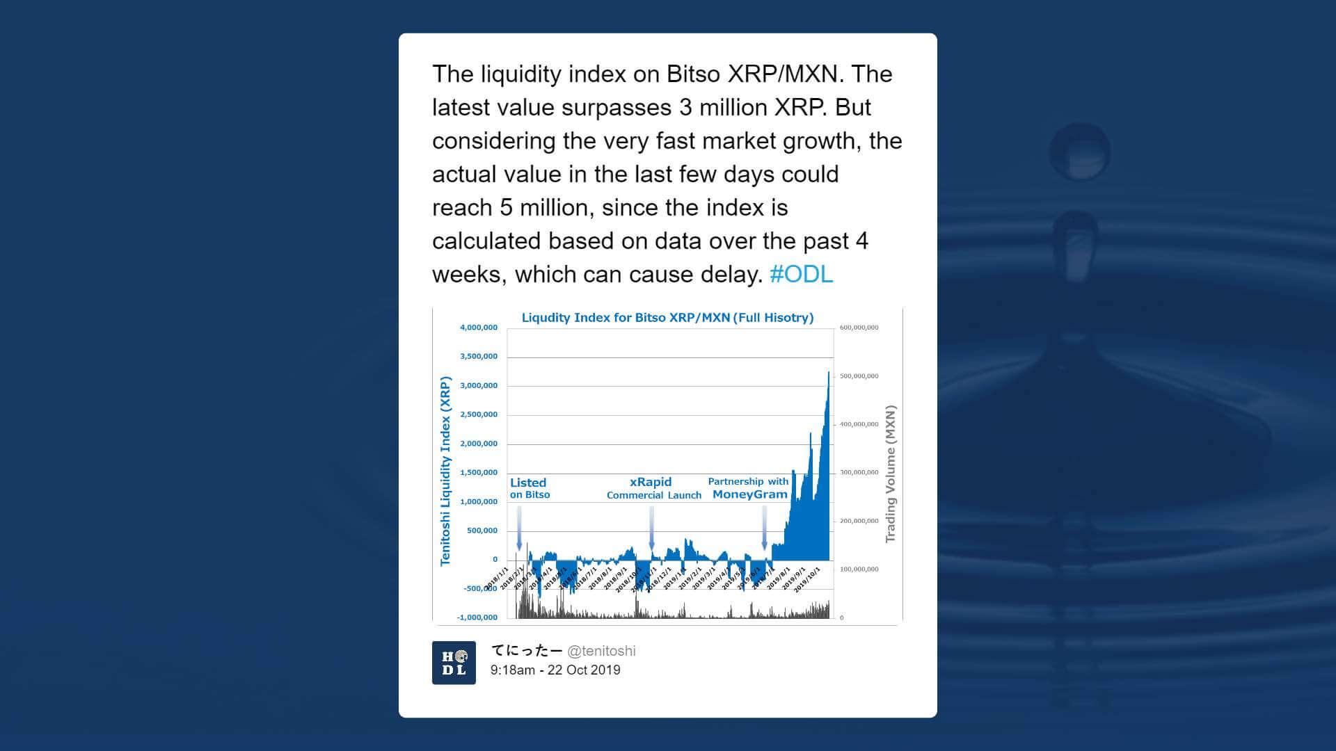 xrp liquidity