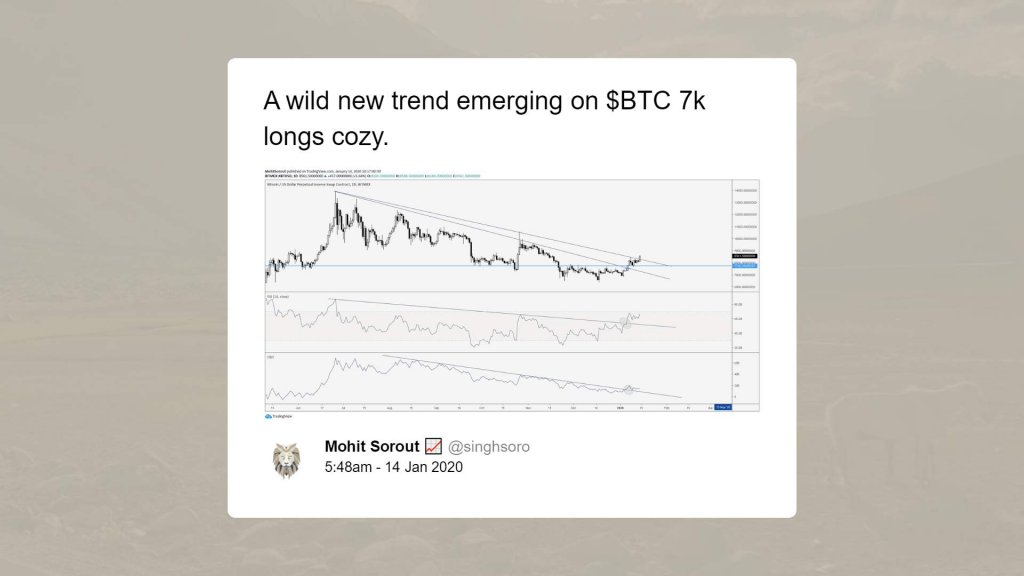 Mohit Sorout says Bitcoin is beginning a new trend