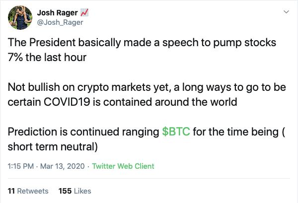 Bitcoin BTC Stock Market Coronavirus
