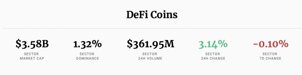 Crypto DeFi