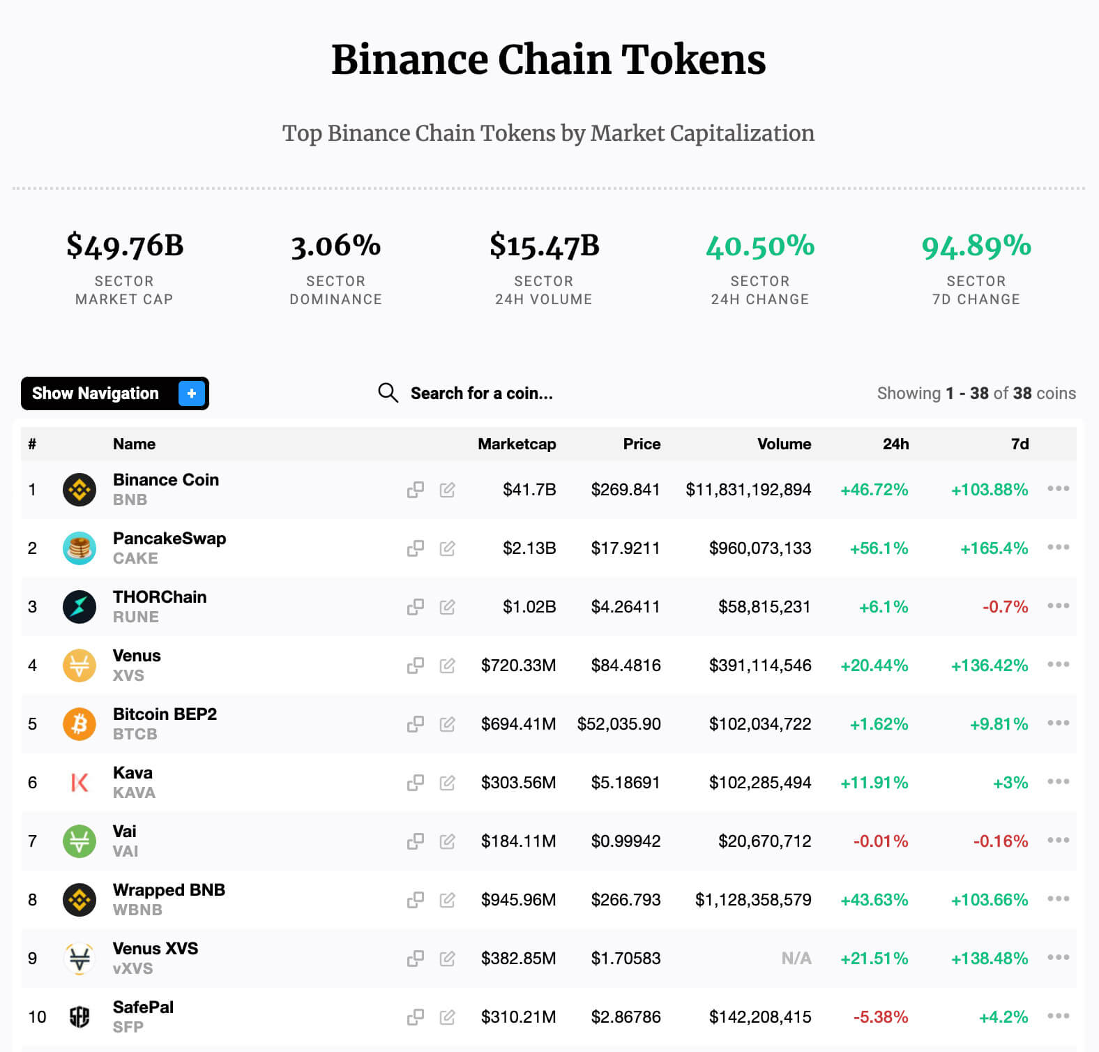 binance chain tokens