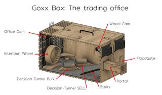 Mr. Goxx's crpto trading office