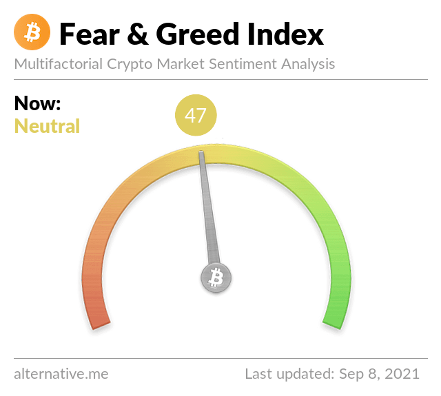 bitcoin fear and greed index
